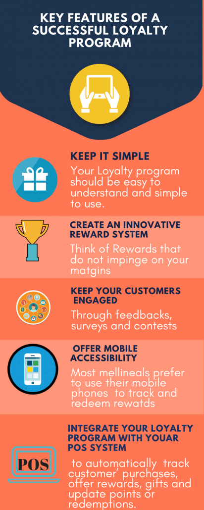 Key Features in a Successful Loyalty Program