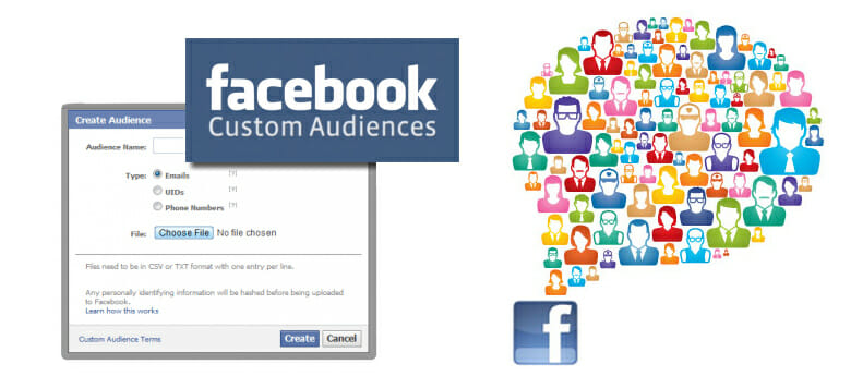 Custom Audience- advertising on Instagram using Facebook Ads Manager