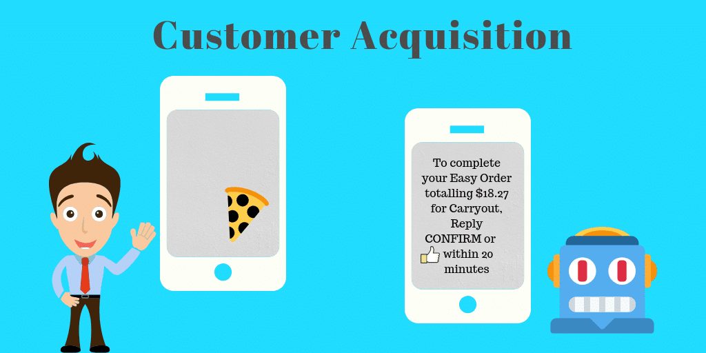 Acquisition Stage- ways to Use Your Restaurant's Chatbot