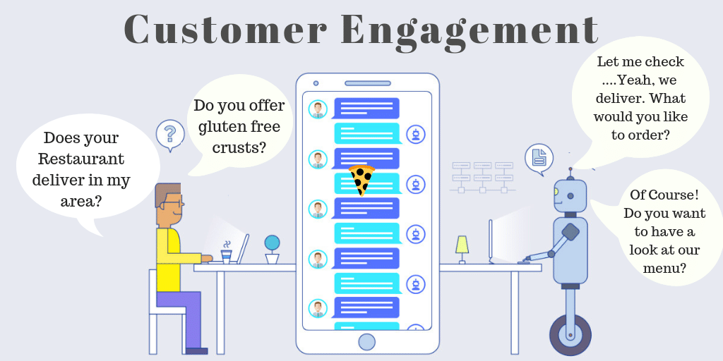 Engagement Stage- ways to Use Your Restaurant's Chatbot