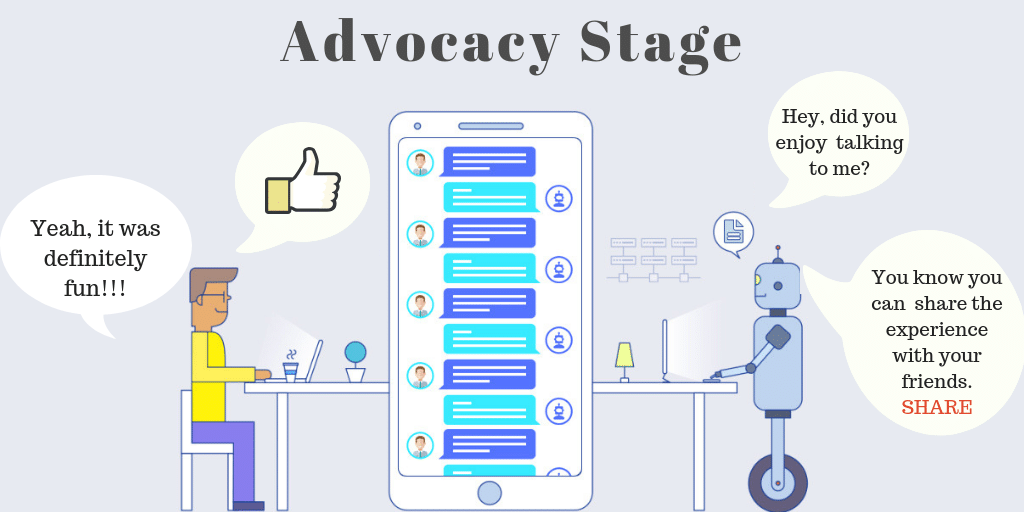 Advocacy Stage- ways to Use Your Restaurant's Chatbot