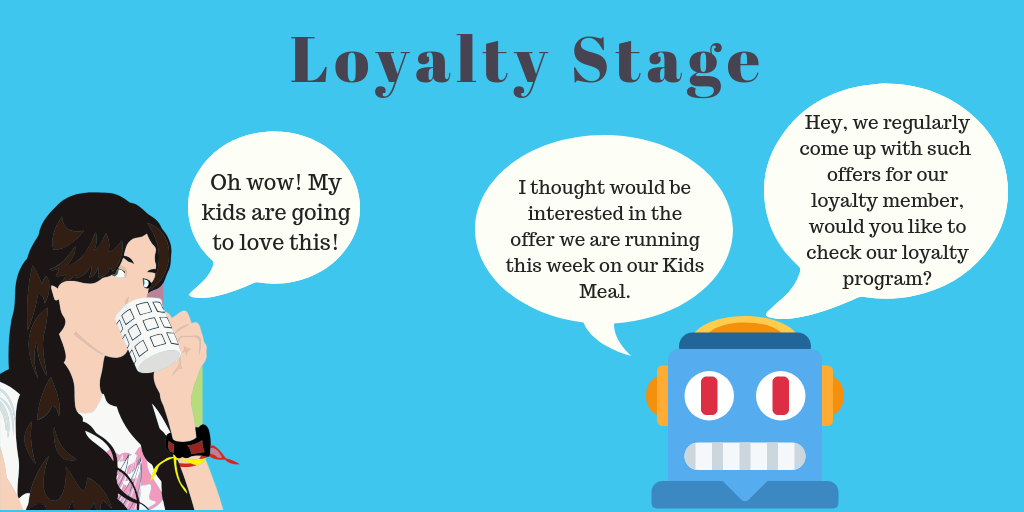 Loyalty Stage- ways to Use Your Restaurant's Chatbot