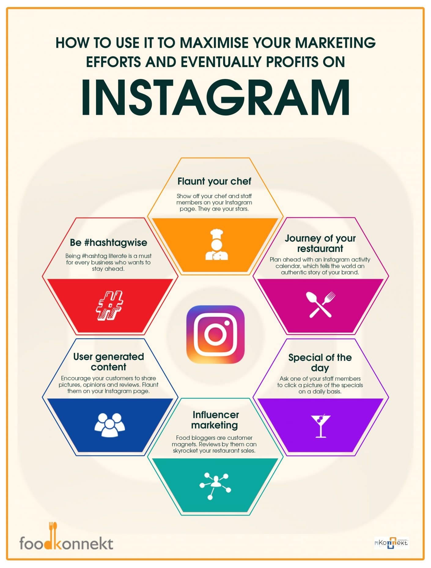 How to maximize your marketing efforts on Instagram - Infographic