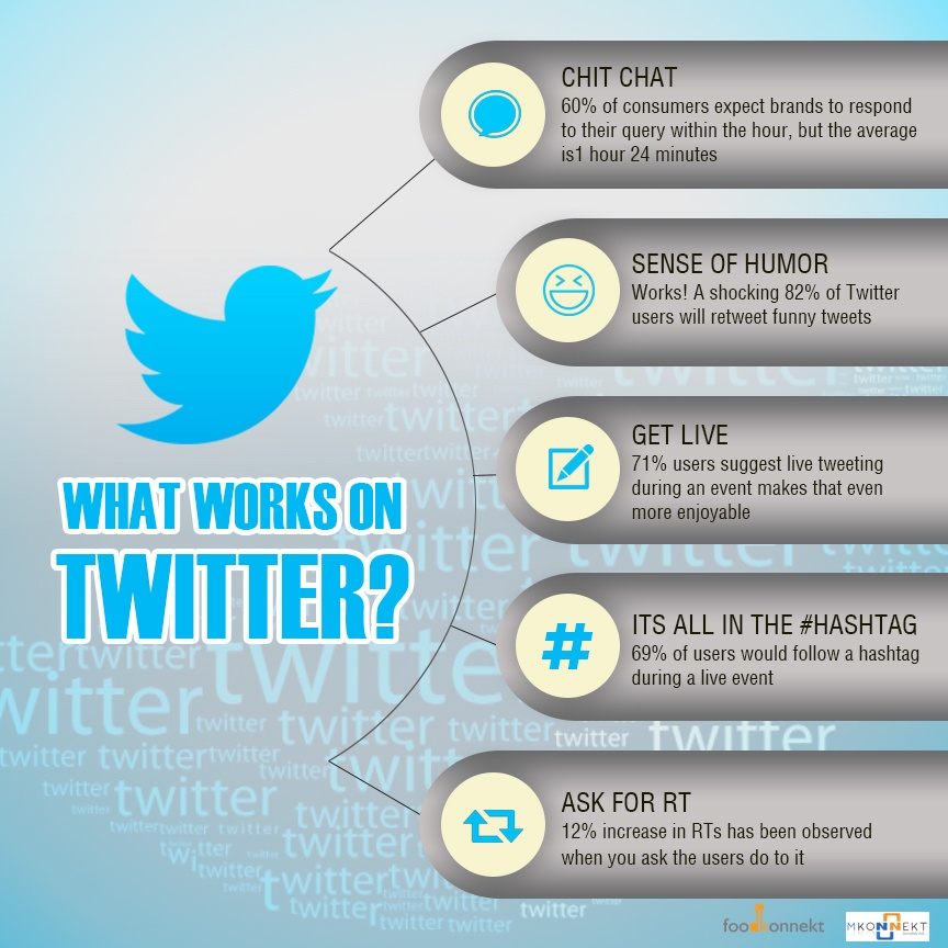 what-work-on-twitter-infograph-1