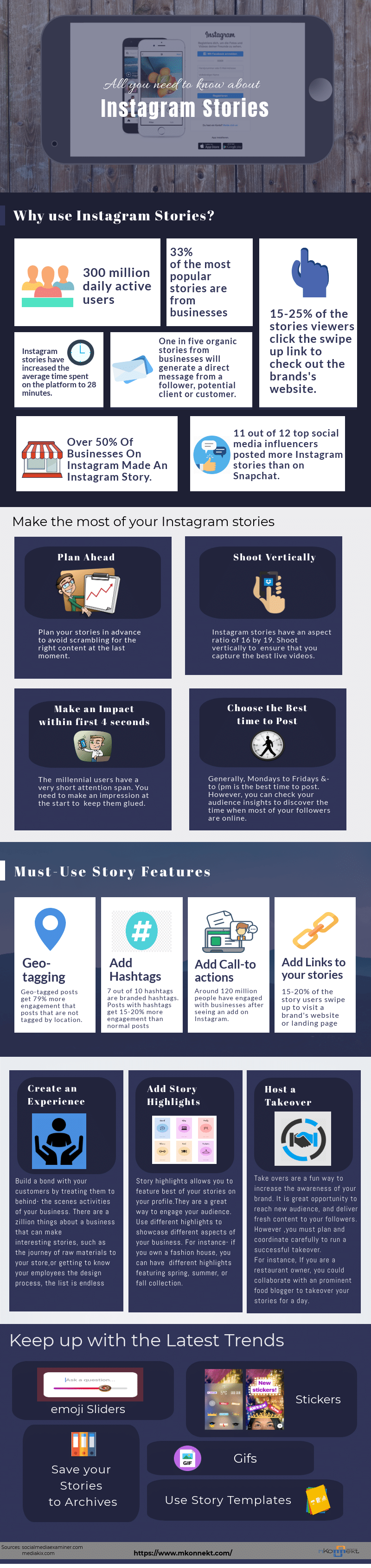 All you need to know about Instagram stories: infographic