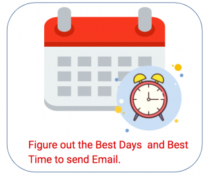 Best Day and Time -Restaurant Email Marketing: