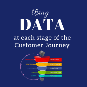 Using data at each stage of customer funnel- Infographic