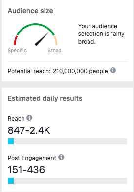 Hyperlocal Advertising on Facebook-Audience size meter
