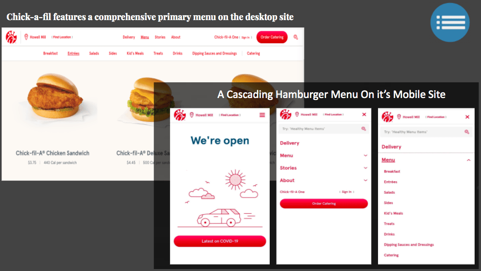Optimize your Restaurant's Website ; Intuitive navigation