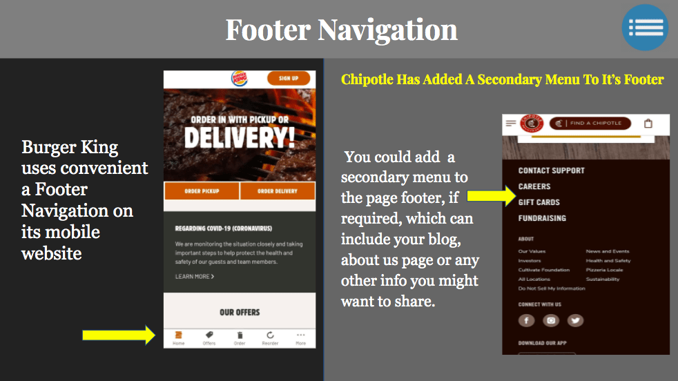 Optimize your Restaurant's Website ; Footer navigation