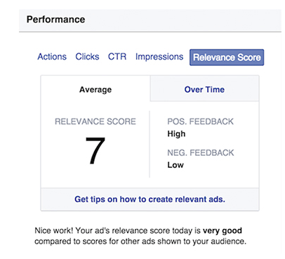 Relevance Score on Facebook Ads: Successful Facebook Ads for your restaurant on a small budget