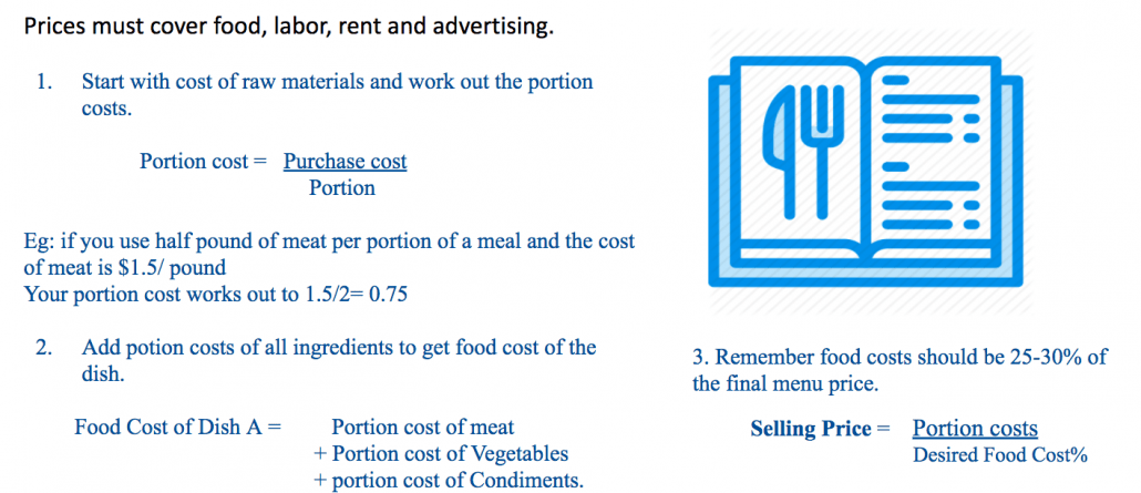 How tO Open a restaurant- pricing of menu items